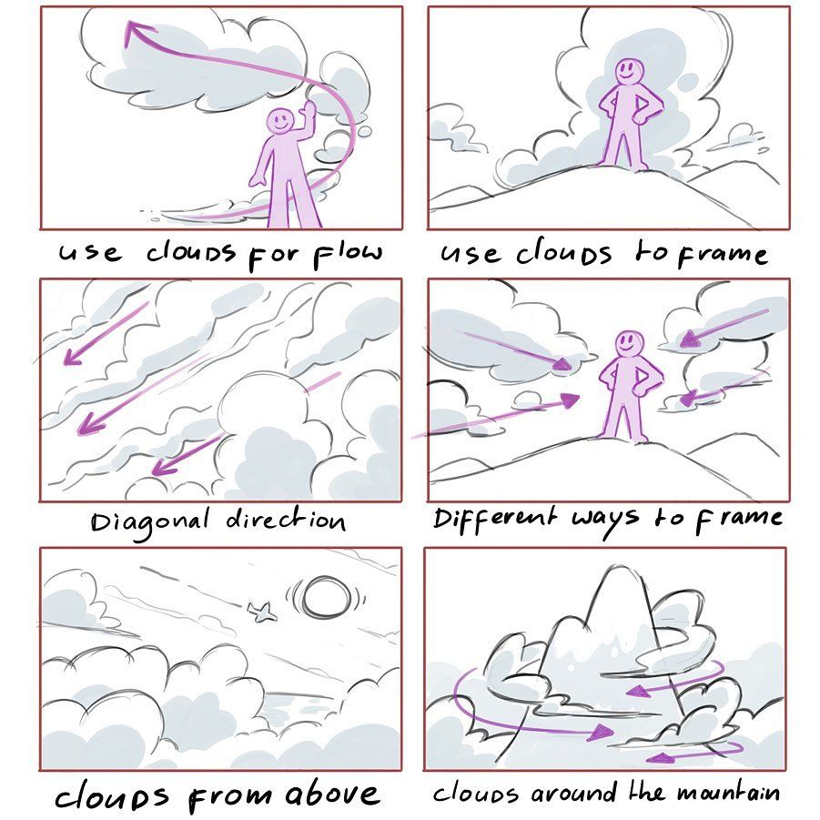 """4,857 curtidas, 28 comentários - Mitch Leeuwe (@mitchleeuwe) no Instagram: """"Tips for drawing clouds, part of the eboo about drawing environments. See link in my profile for…"""""""