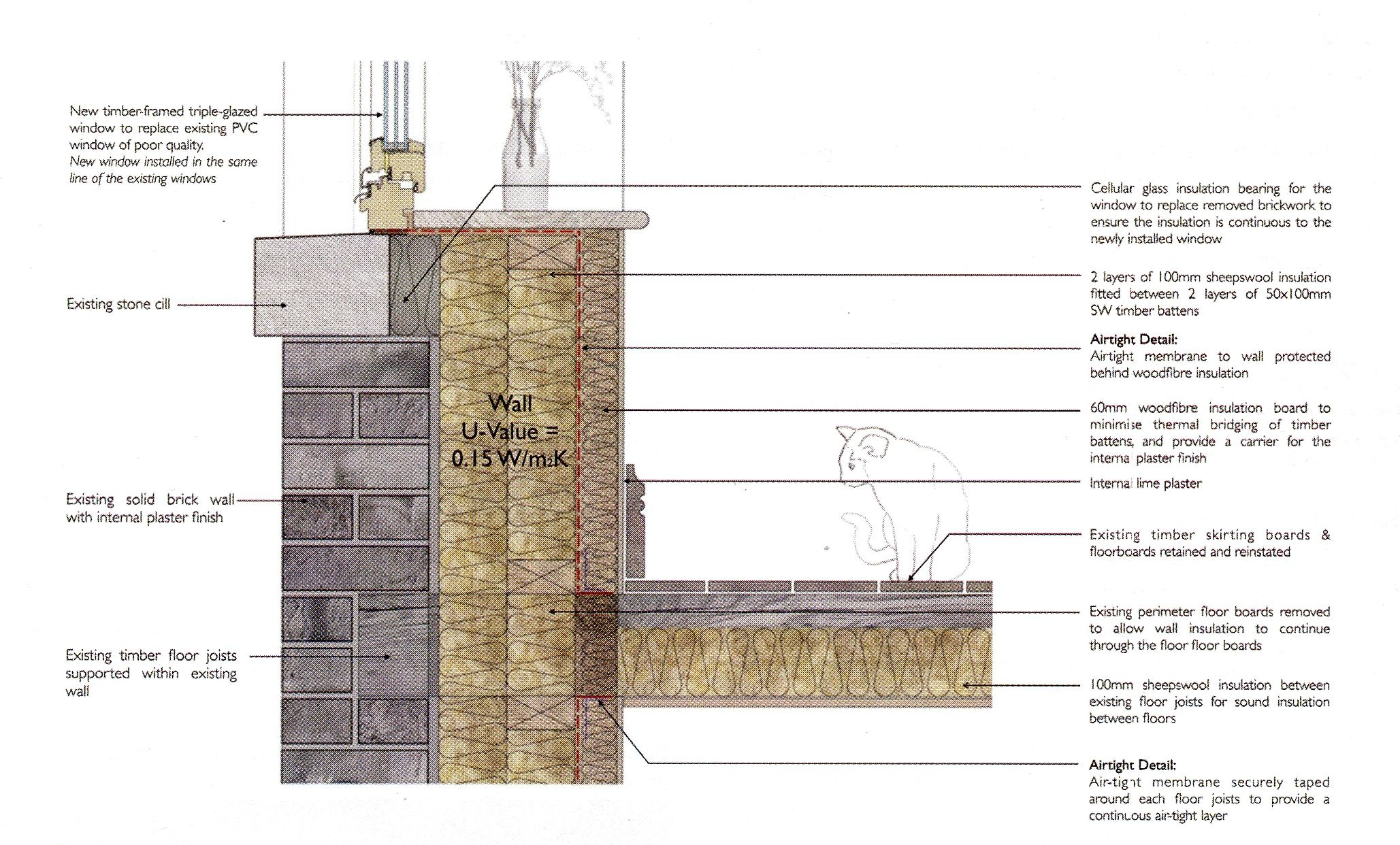Passivhaus Construction Detail Wall Intermediate Floor W Window Opening Passive Design Passive House Brick And Stone
