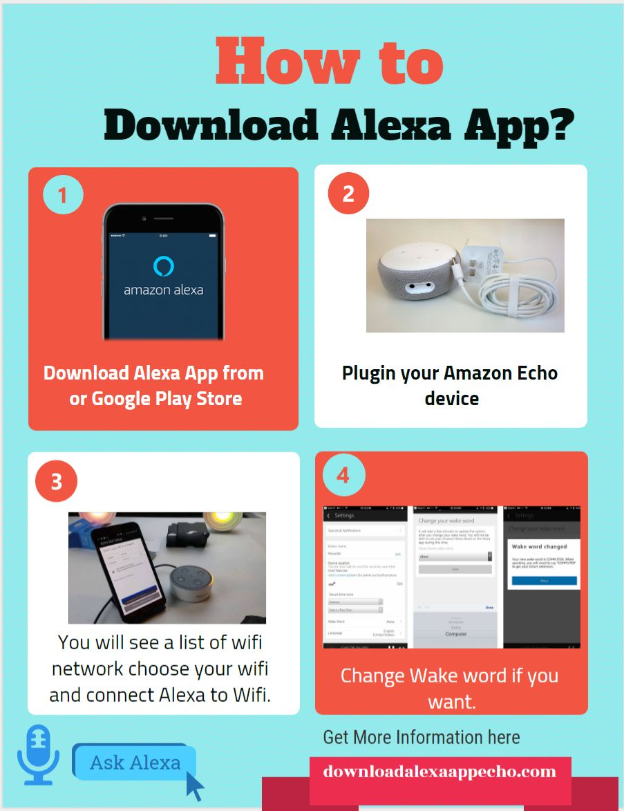 Amazon Echo Setup Here, you will know about Amazon Al