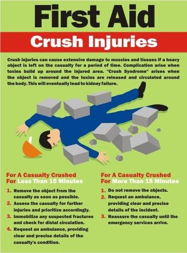 First Aid Awarness For Crush Injuries Crush injuries on farms can be prevented by taking simple safety precautions. Each type of injury Ensure easy access to a suitable and well-stocked first aid kit.
