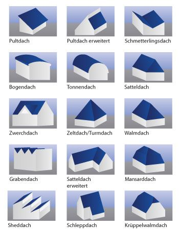 Names Of The Different Kinds Of Roofs House Exteriors