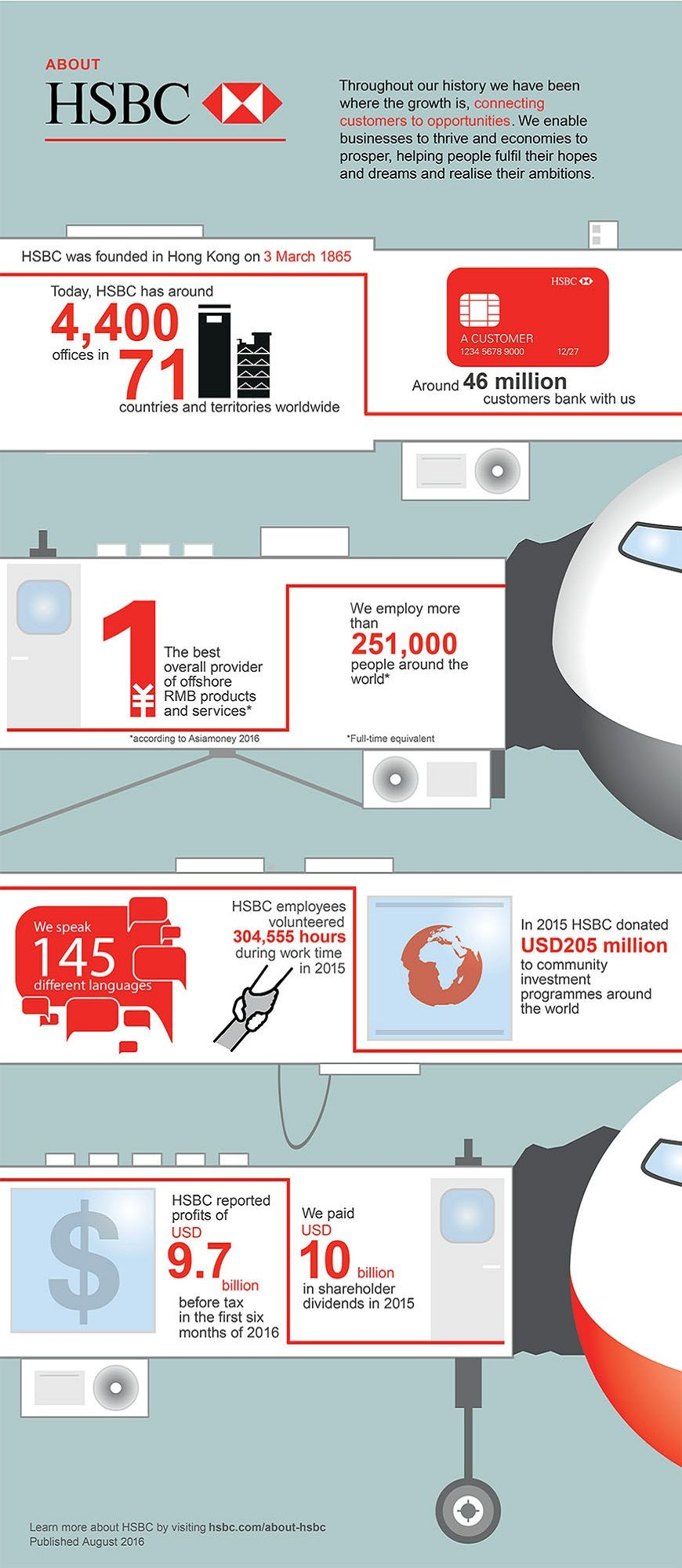 HSBC in numbers - About HSBC | HSBC Brunei | HSBC | Brunei, Numbers
