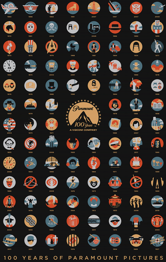 Paramount 100 years.