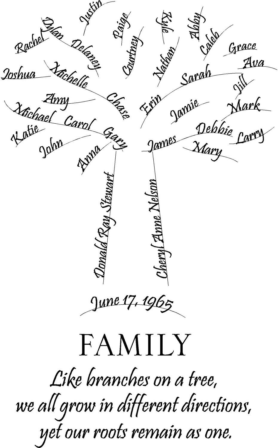 Family Tree personalized name and date vinyl wall decal