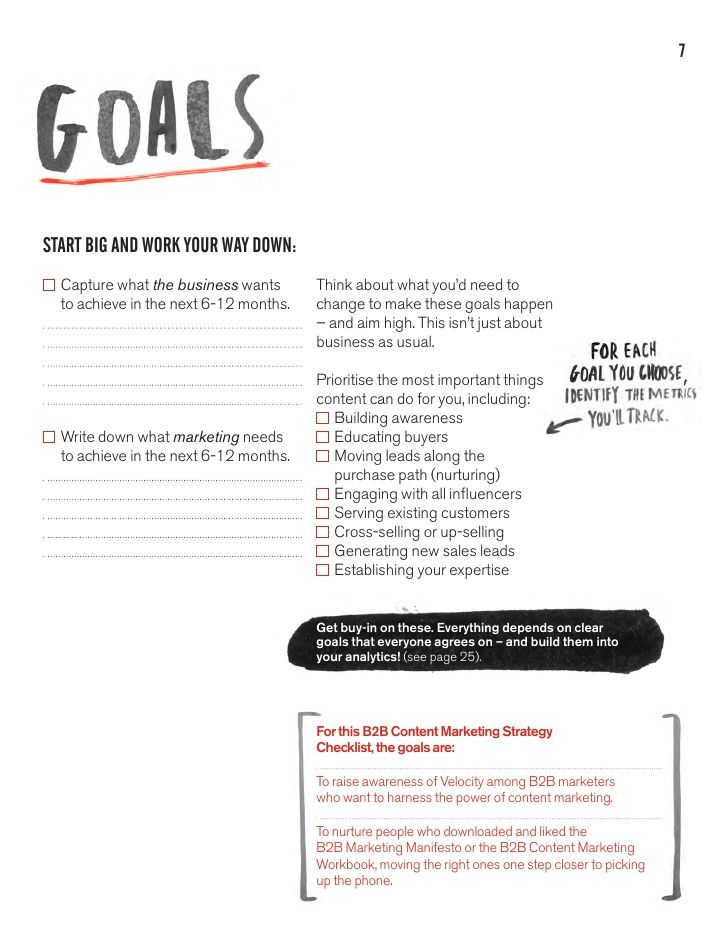 The Content Marketing Strategy Checklist sample work Pinterest