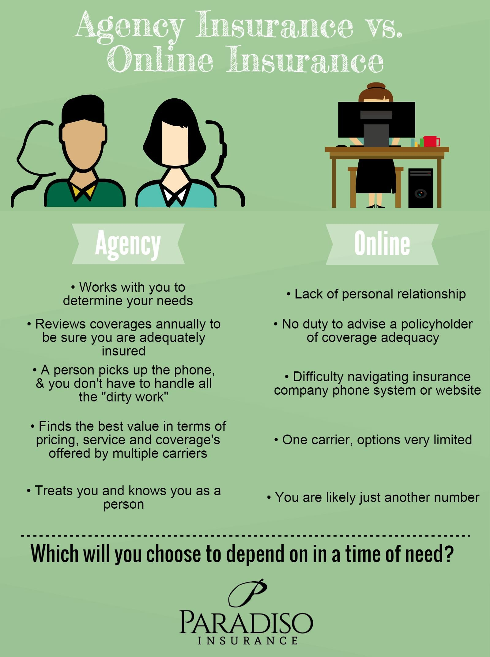 Which Would You Choose Agencyinsurance Onlineinsurance