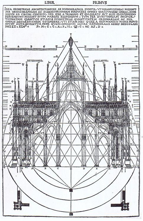 Sacred geometry of the builders ratio pinterest for Casa revival gotica