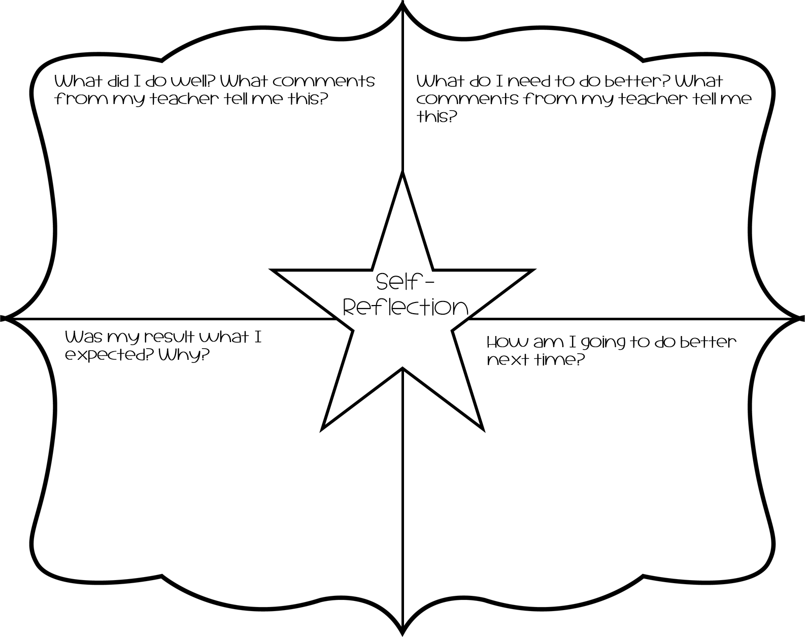 This Is A Great Worksheet To Promote Student Self