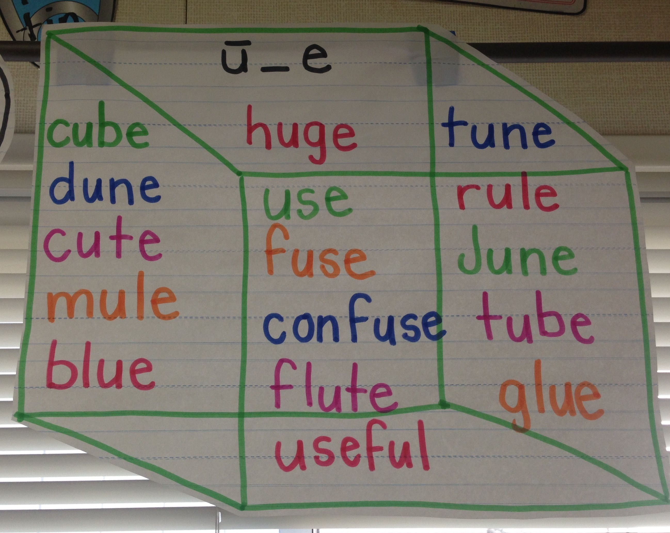 Long Vowel Long U Magic E Anchor Chart