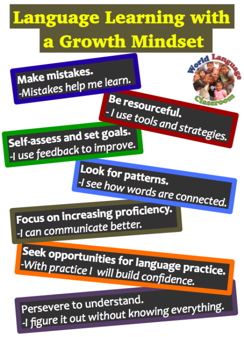 Language learning with a growth mindset french spanish actfl language learning with a growth mindset french spanish actfl wlclassroom fandeluxe Choice Image