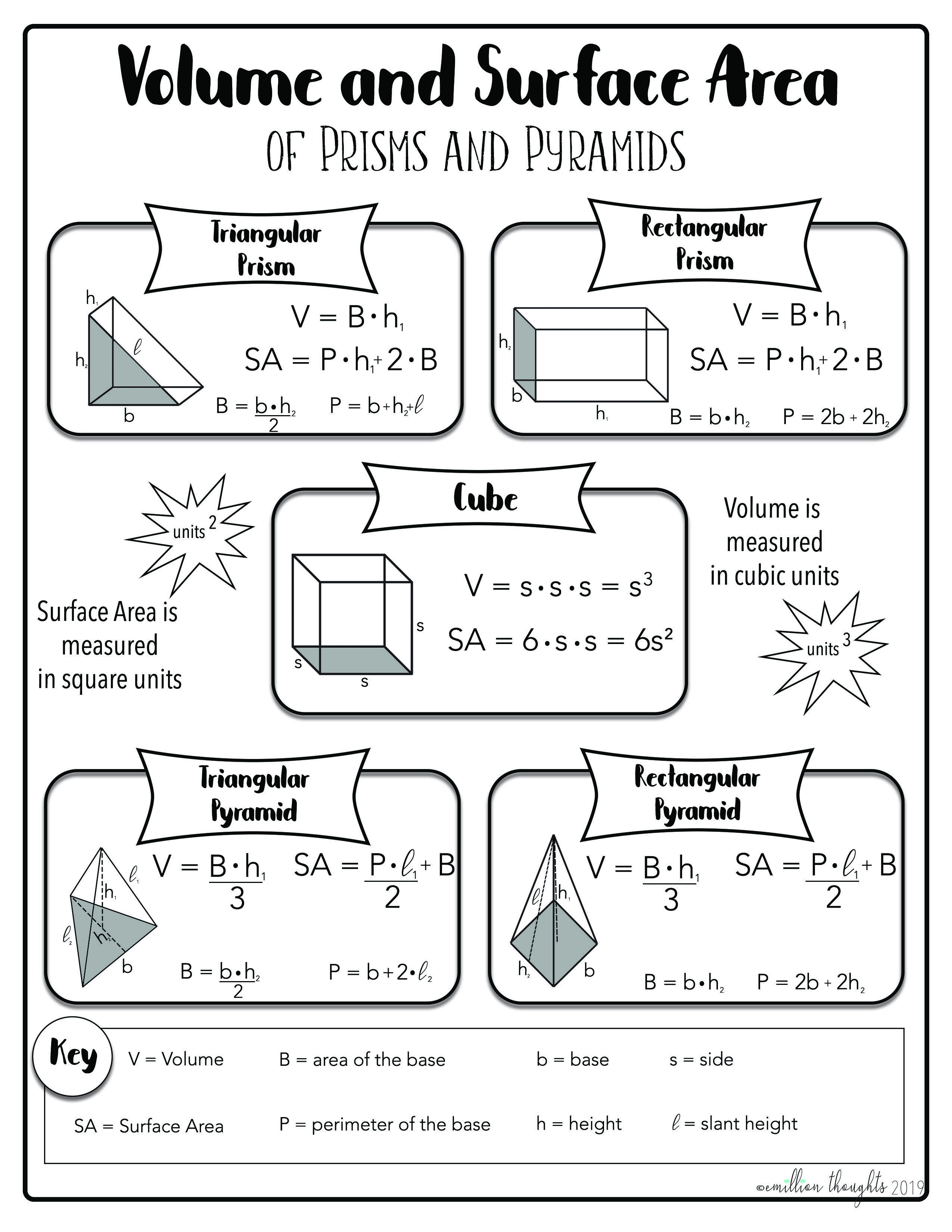 Surface Area And Volume Of Prisms And Pyramids Formula Sheet With