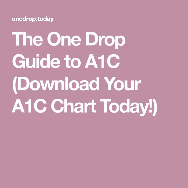 One Drop, A1c Chart, Drop
