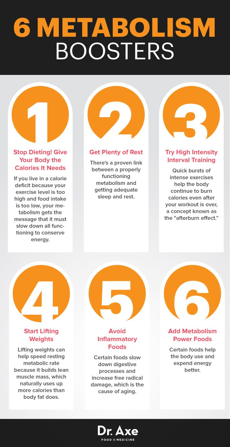6 Natural Metabolism Boosters Natural metabolism