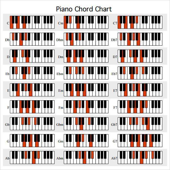 Piano Chord Chart Pdf Favoritepianoplayingtips  Favorite Piano