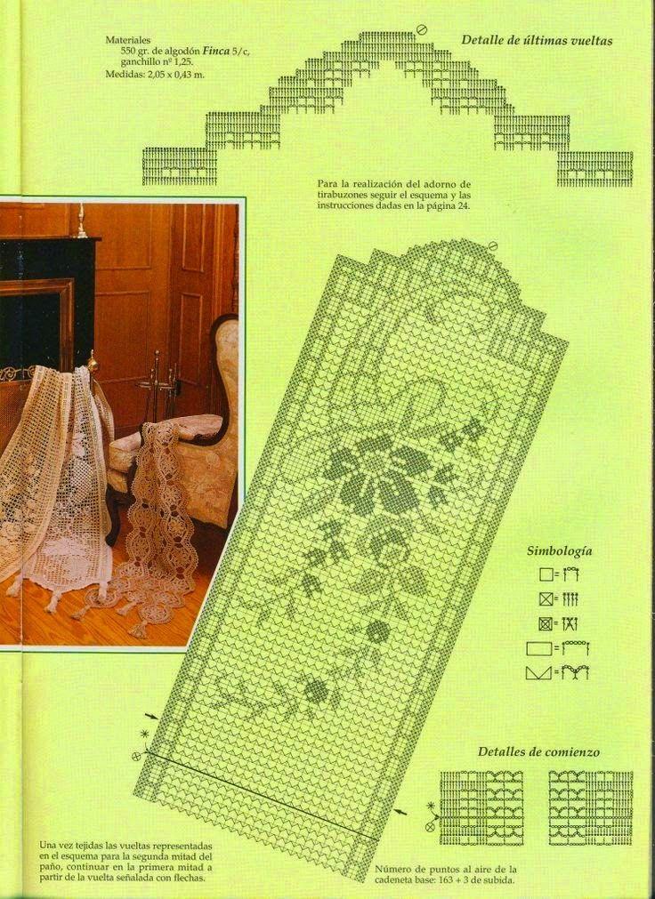 ESQUEMAS CROCHET PARA HOY | PATRONES CROCHET | cortinas tejidas ...