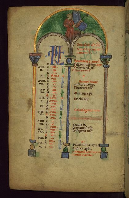 Calendar page for November. Late 12th or early 13th century, Augsburg. Walters Art Museum MS W.26, fol.6v -- Claricia Psalter