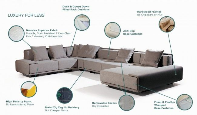 duck feather corner sofa polaris contemporary black leather sectional svensson modular u shape delux deco sets