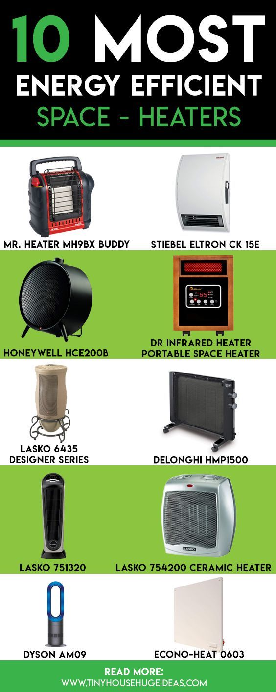 10 Most Energy Efficient Space Heaters - 2019 Top ...