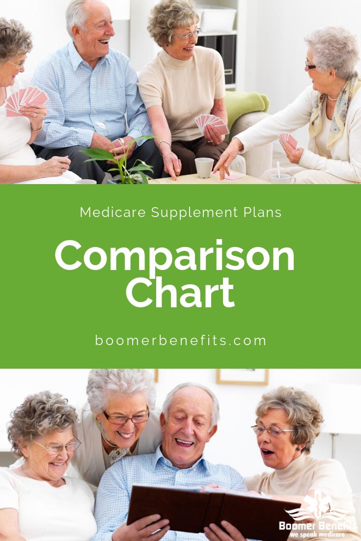 Medicare Supplement Plans Comparison Chart Compare Medicare