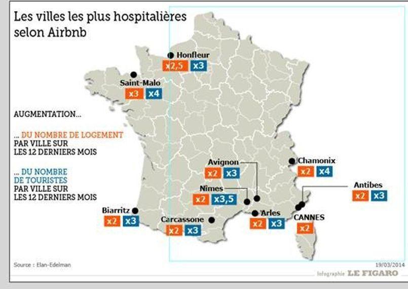 Les 10 villes françaises incontournables sur Airbnb | City, Life, City life