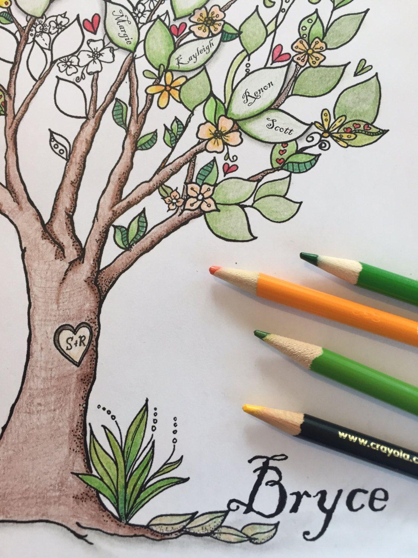 20 Creative Family Tree Ideas + Printable Templates | Family tree drawing, Family  tree art, Tree drawing