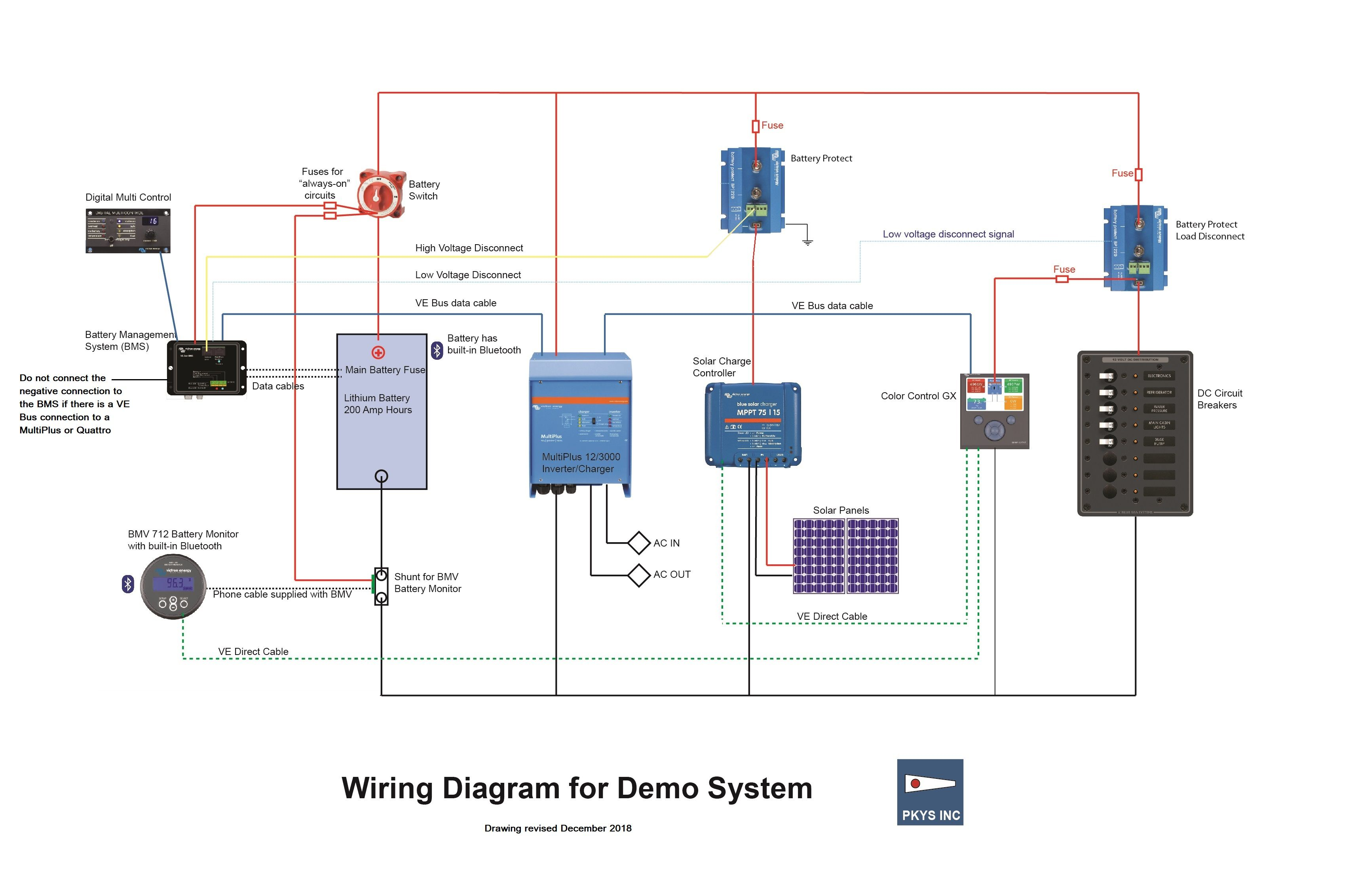 Lithium System Diagram Click To Enlarge Solar Charging Lithium Battery Solar Power