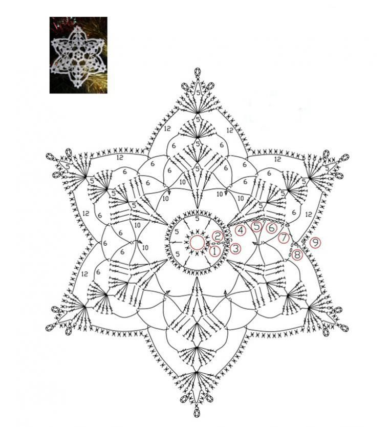 110 crochet snowflakes  free pattern  diagram