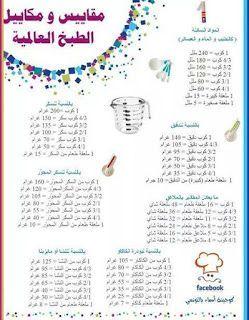 موسوعة صور 999 وصفة بالصور خطوة خطوة 1 مدونة كتب الطبخ Pdf Arabic Food Bread Recipes Sweet Egyptian Food