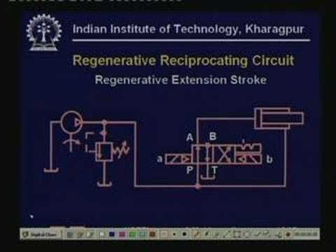 lecture 28 industrial hydraulic circuit youtube helicopters rh pinterest com Hydraulic Schematic Symbols Hydraulic Flow Control Valve Diagram