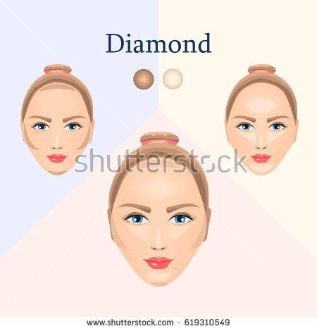 Cosmetic visual correction  for diamond face. Face sculpting.
