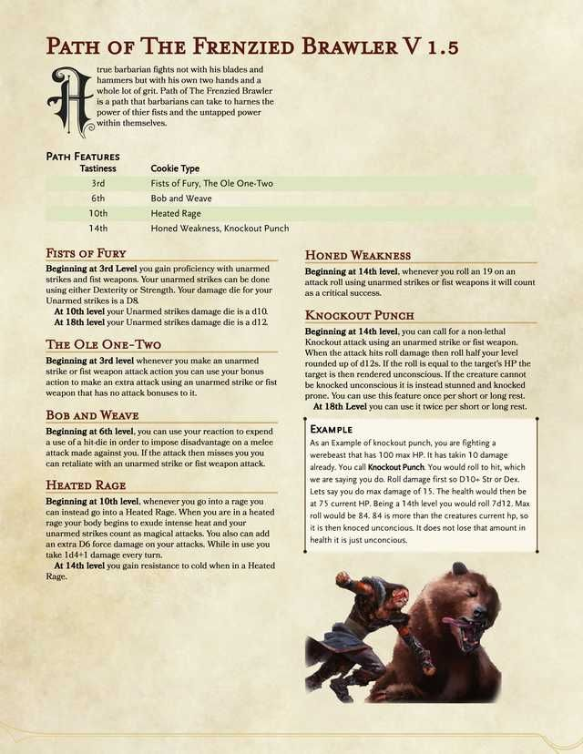 Fighter Archetype: Arms Master —