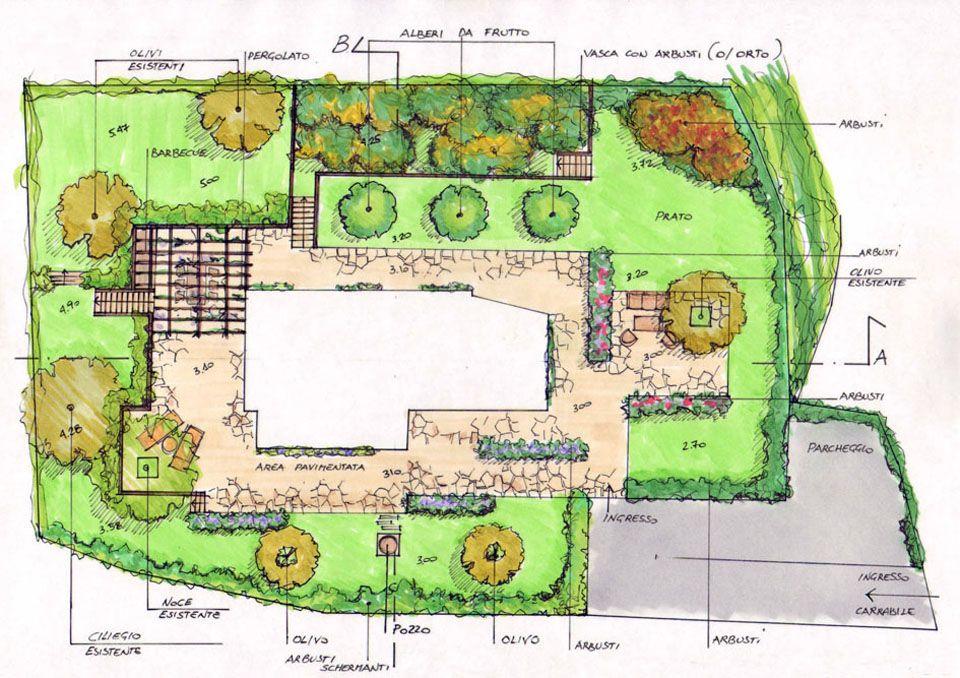 Pin di silvia calistri su progetti giardini pinterest for Giardini progetti