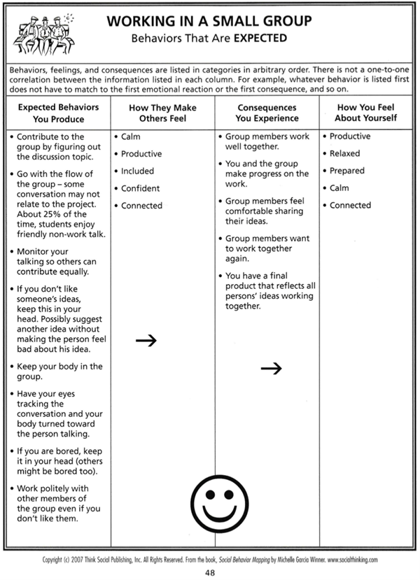 Social Behavior Mapping   A Teaching Life / Multiple ...