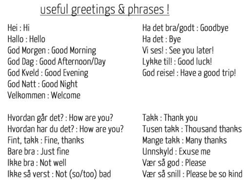 Greetings norwegian grammar 1 pinterest language learn greetings m4hsunfo