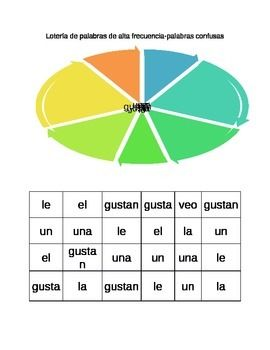 These BINGO cards help to practice automaticity with words and letters/sounds in Spanish.  *vertical margin needs to be adjusted after download so that each BINGO card fits completely on one page.