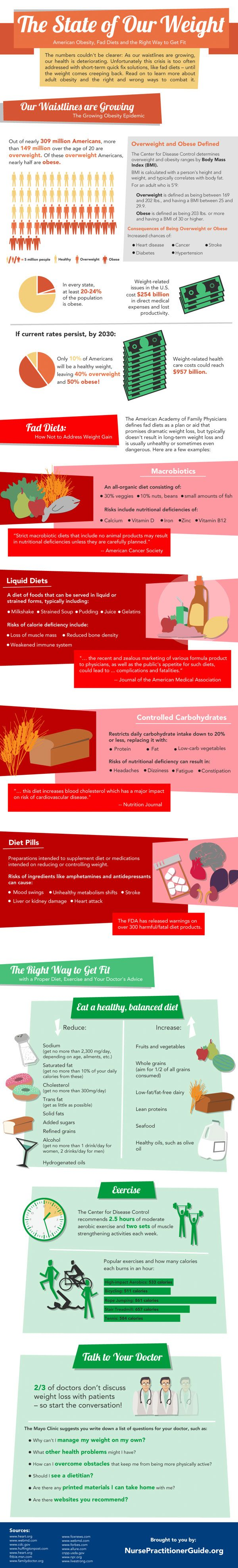 Ways to lose weight in menopause photo 1