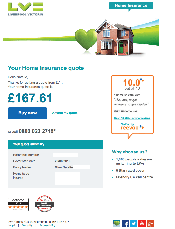 Homeowner Insurance Quote Idea in 2020 Insurance quotes