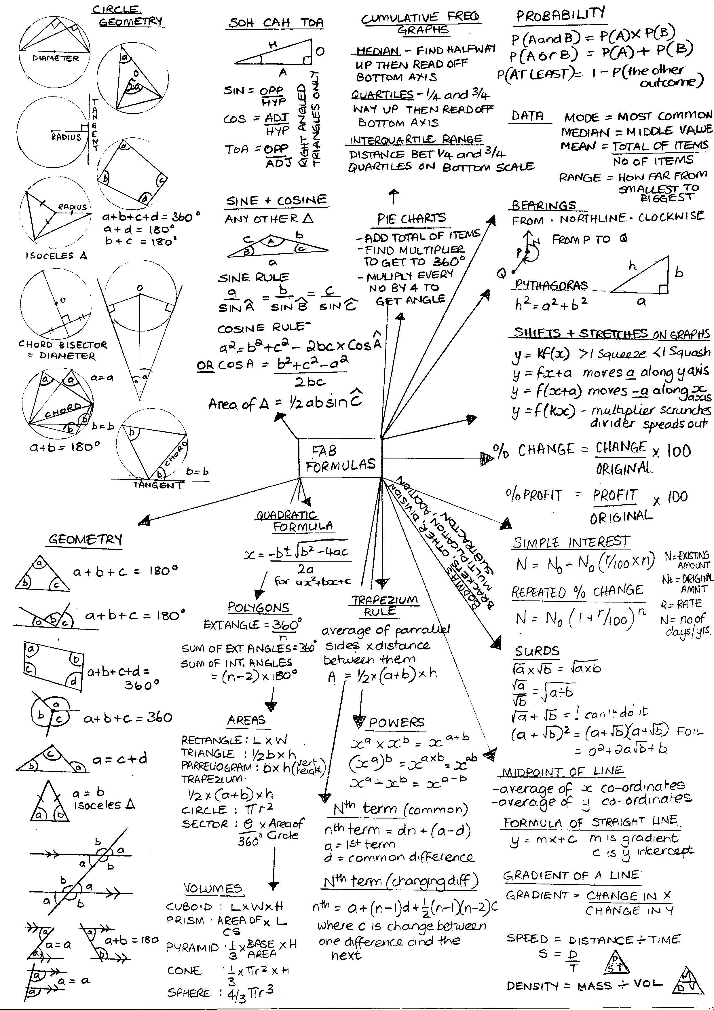 worksheet Printable Gcse Maths Worksheets gcse maths revision resources guides and resources