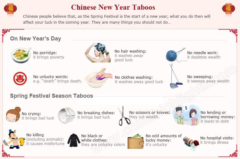 Chinese New Year Taboos In Honor Of Chinese New Year On Feb 8