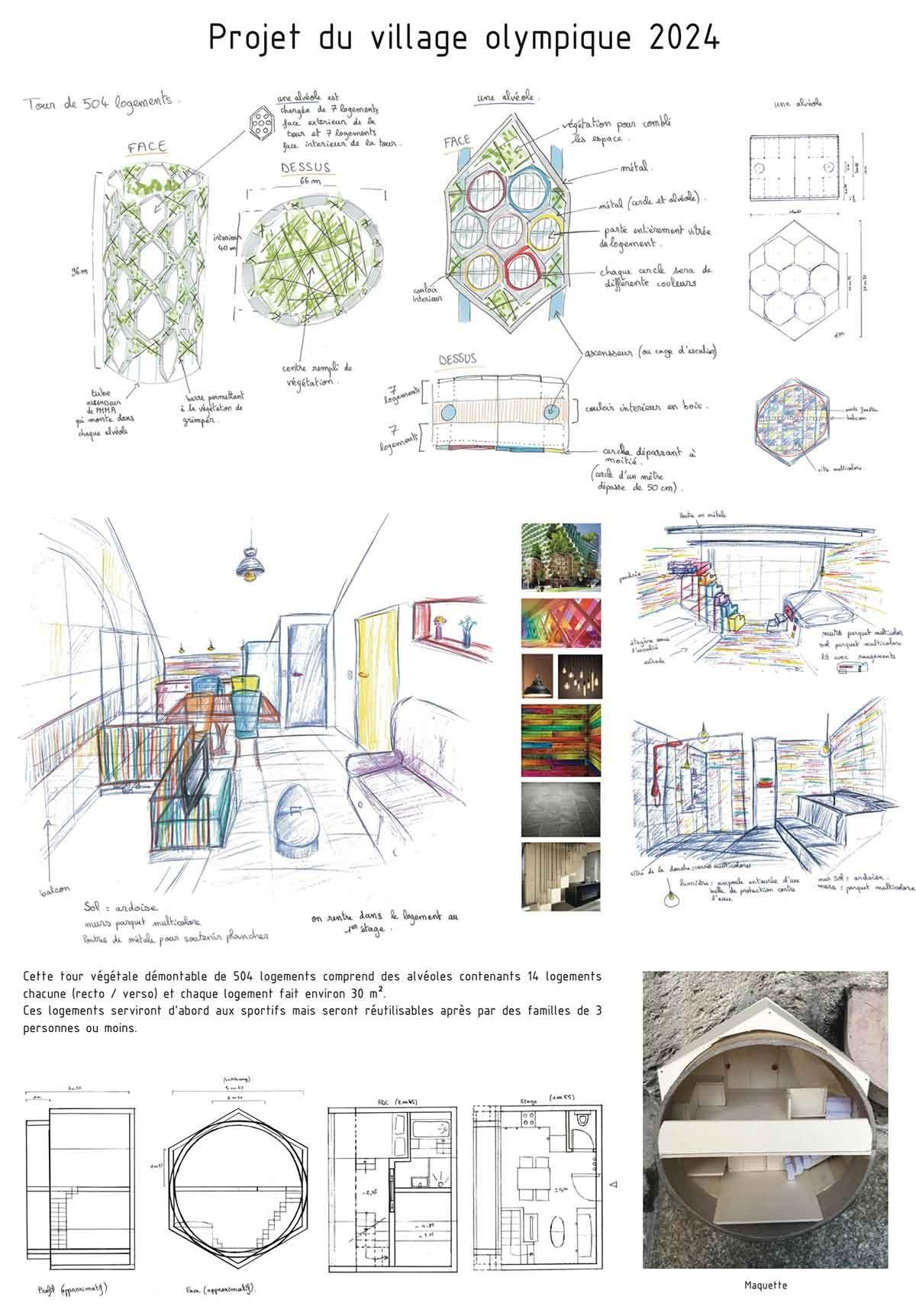 Ecole D Architecture D Interieur Nice architecture intérieur - formation nice   itecom-artdesign