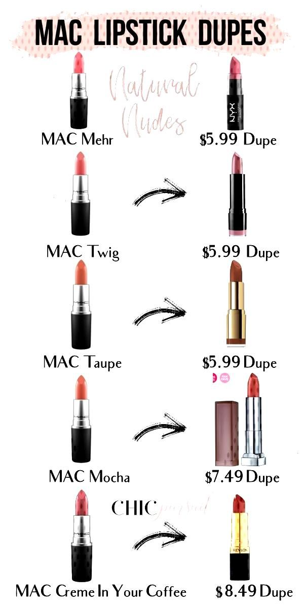 25 Cheap Mac Lipstick Dupes For The Best Selling Shades: Get amazing drugstore dupes & makeup dupes