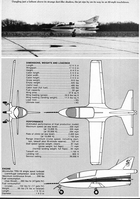 BD-5J specs | aircraft | Aéronef, Aérien
