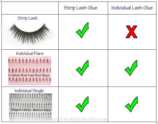 b78e041c602 Helpful do's and dont's about false eyelashes and adhesives | False ...