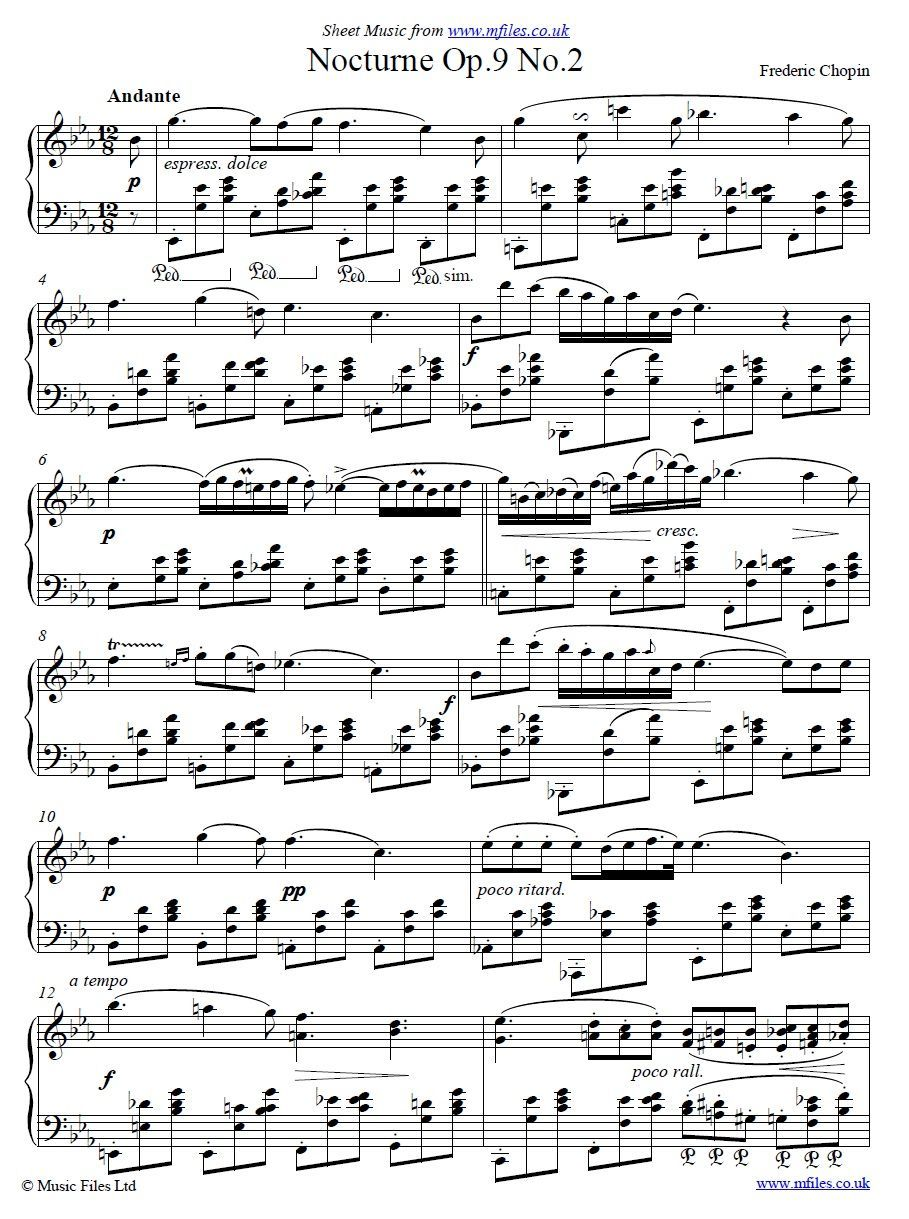 Chopin S Nocturne In E Flat Major Op 9 No 2 His Most Famous