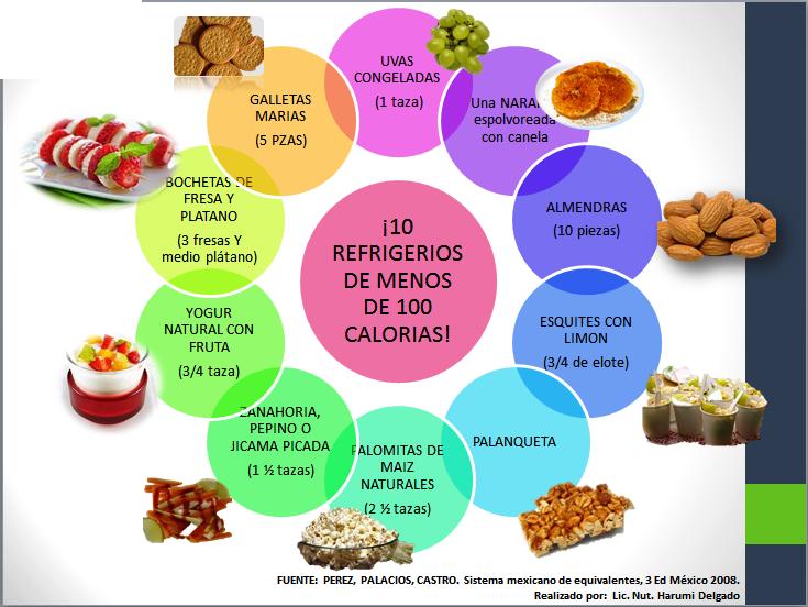 snaks de menos de 100 calorias - Comidas de 100 calorías..