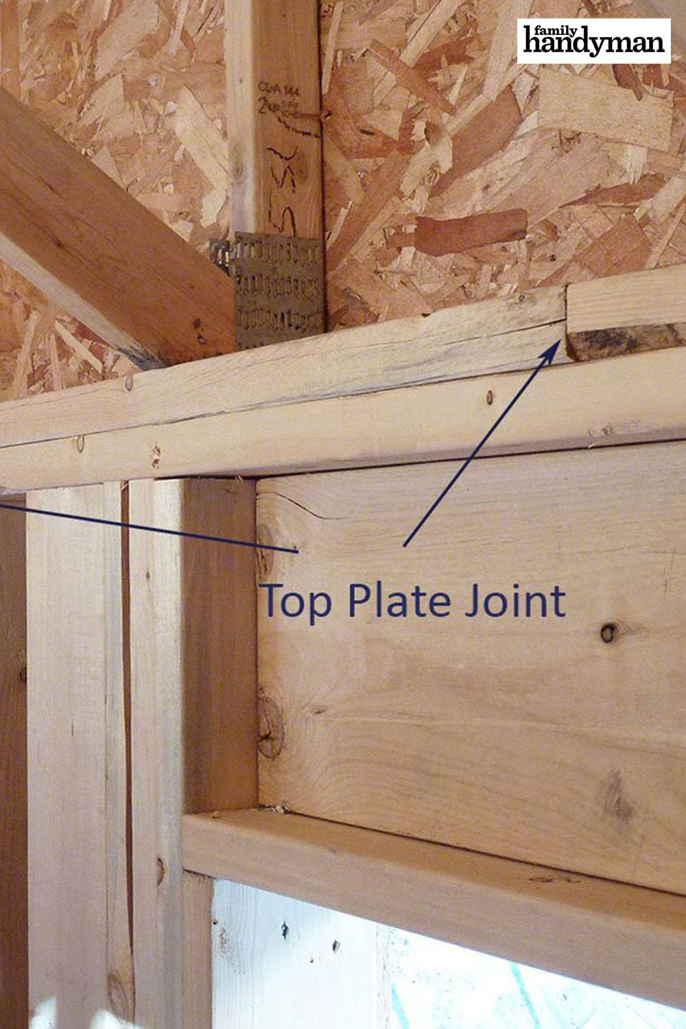 14 Framing Mistakes To Avoid At All Costs Home Building Tips Home Improvement Home Improvement Projects
