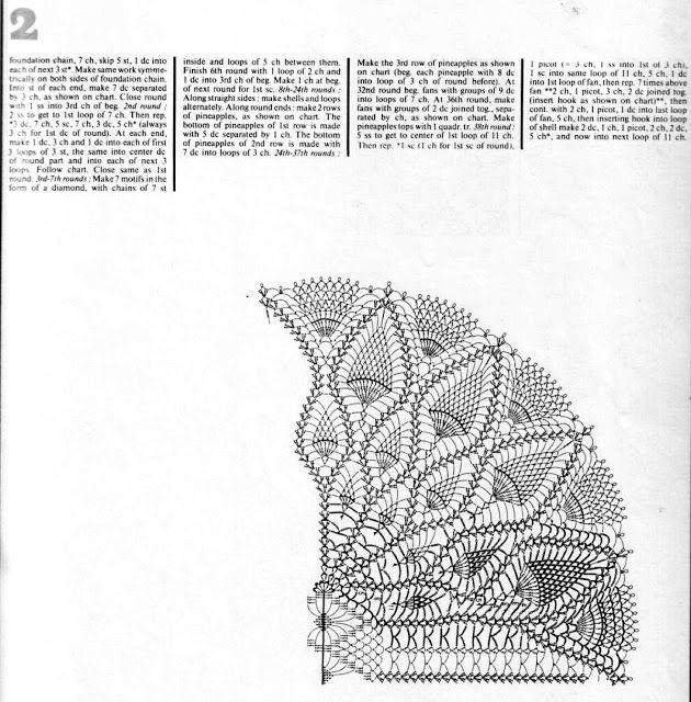 MC 014 - solange- crochê e tricô - Picasa-Webalben