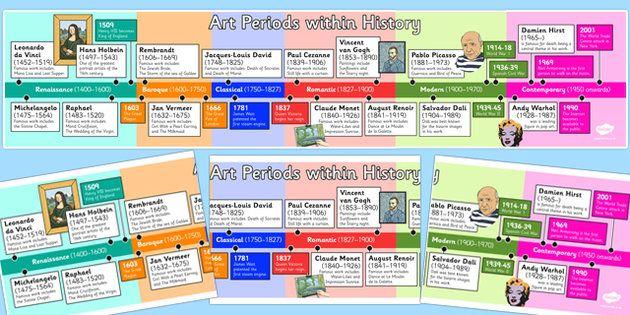 History of Art Timeline - history, art, timeline, time, artists ...
