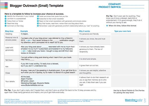 how to use the blogger outreach template step by step guide http