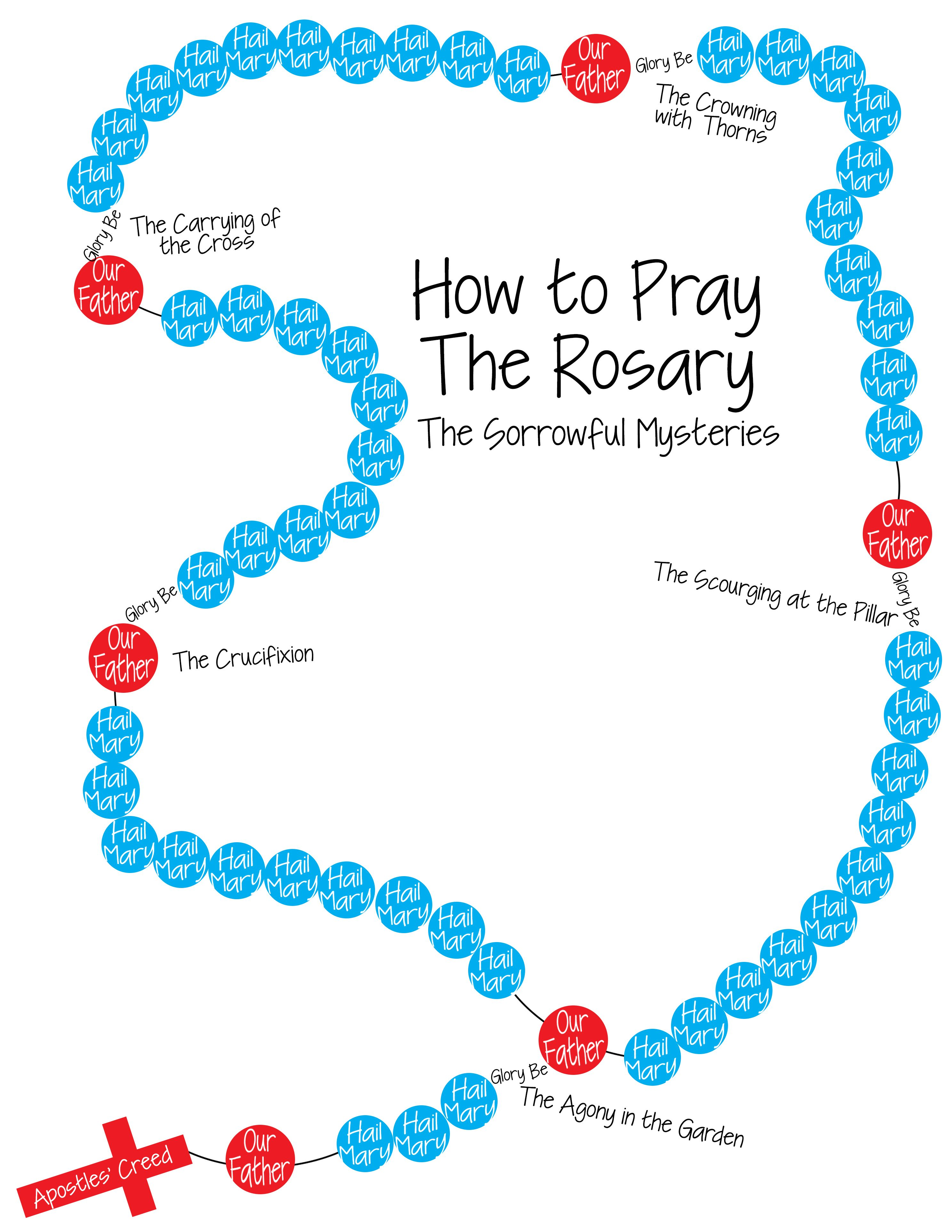 How To Pray The Rosary Visual Aid For Kids